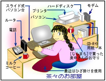 Indoormama2cc