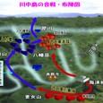 川中島の合戦・布陣図