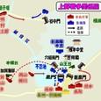 上野戦争・関係図