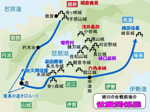 姉川の戦い前後の位置関係