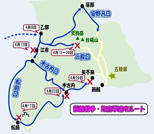 函館戦争・新政府軍進攻ルート