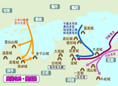 秀吉の四国征伐・関係図