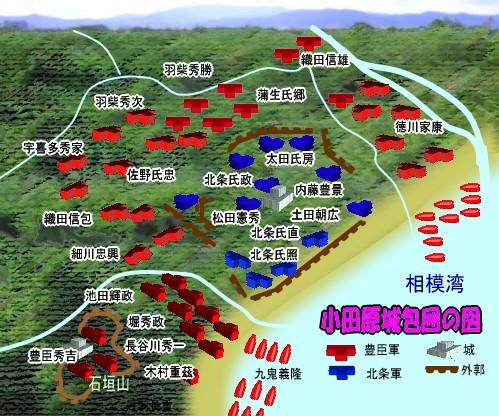 小田原城・包囲の布陣図