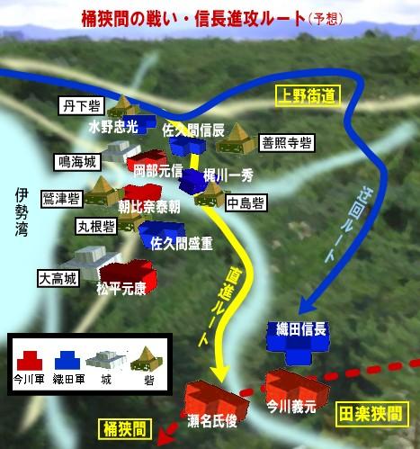 桶狭間の戦い・信長進攻ルート(予想)