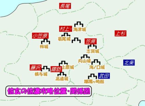 武田信玄の信濃攻略・位置関係図