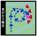 Kawanakazimakurumagakaricc