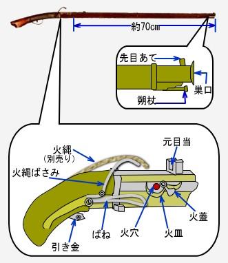 Hinawazyuunamecc