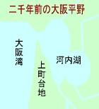 Oosakaheiya2000cc