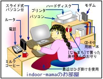 Indoormamacc