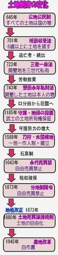 Nihontotiseidocc_2