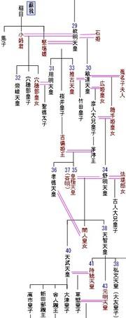 Keizukoutokutennou_3