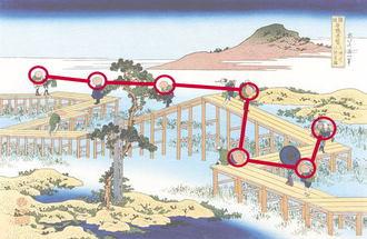 Hokusaimikawano8tuhasi400b