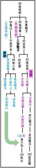 Nanbokutyoukeizusyoukou1_2