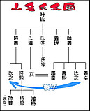 Meitokunoranyamanakeizu