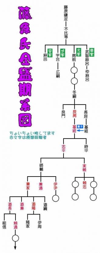 Fuziwarasikeizu2
